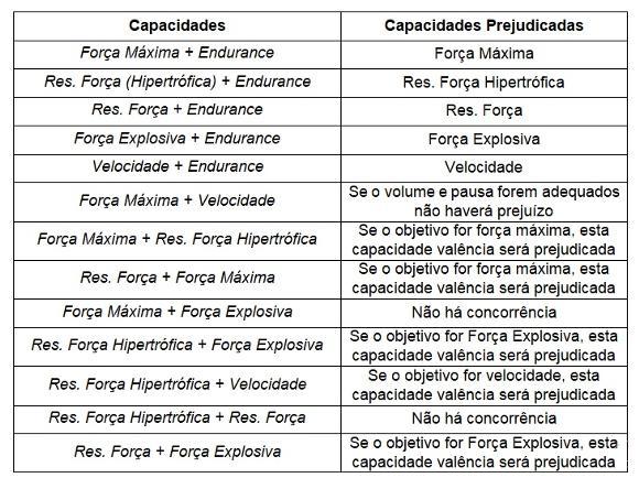 CONCORRÊNCIAS EM TREINAMENTOS COMBINADOS (1).jpg